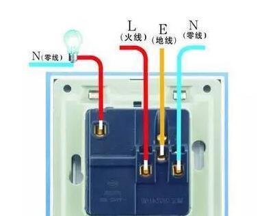 一开五孔插座接线图,单开五孔开关的接线图,五孔插座怎么样图片